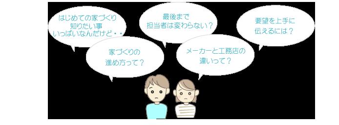 サポートシステム02